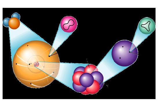 Atommodellen